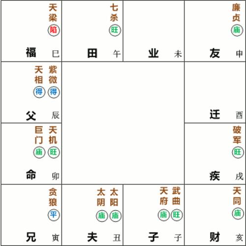 ming-at-mao-gong-tian-ji-ju-men-star.png